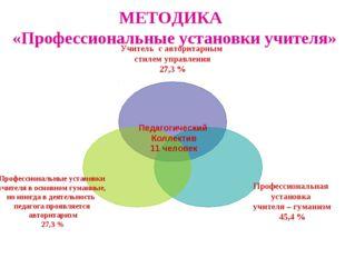 МЕТОДИКА «Профессиональные установки учителя» Педагогический Коллектив 11 чел