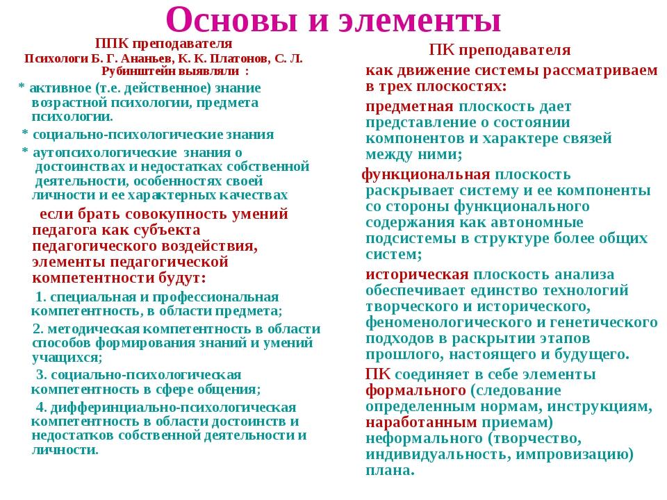 Основы и элементы ППК преподавателя Психологи Б. Г. Ананьев, К. К. Платонов,...