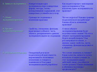 6. Замысел экспериментаКонкретизация идеи эксперимента через конкретные форм