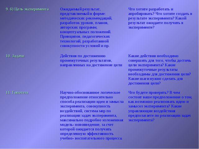 9. б) Цель экспериментаОжидаемый результат, представляемый в форме: методиче...