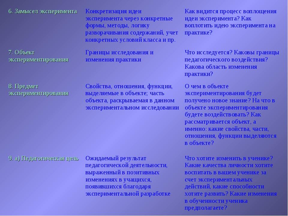 6. Замысел экспериментаКонкретизация идеи эксперимента через конкретные форм...