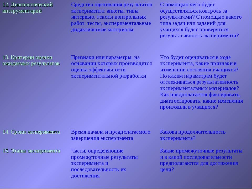 12. Диагностический инструментарийСредства оценивания результатов эксперимен...
