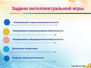 Задачи интеллектуальной игры Формирование коммуникативной компетентности Форм