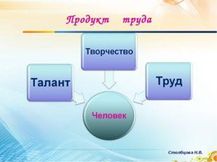 Продукт труда Столбцова Н.В.