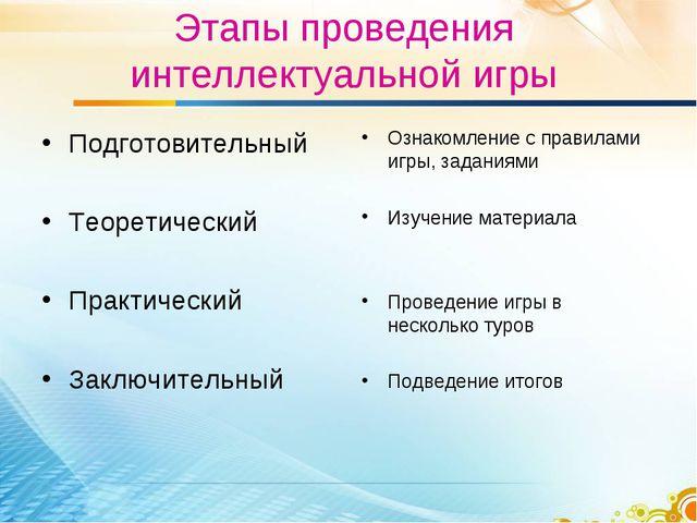 Этапы проведения интеллектуальной игры Подготовительный Теоретический Практич...