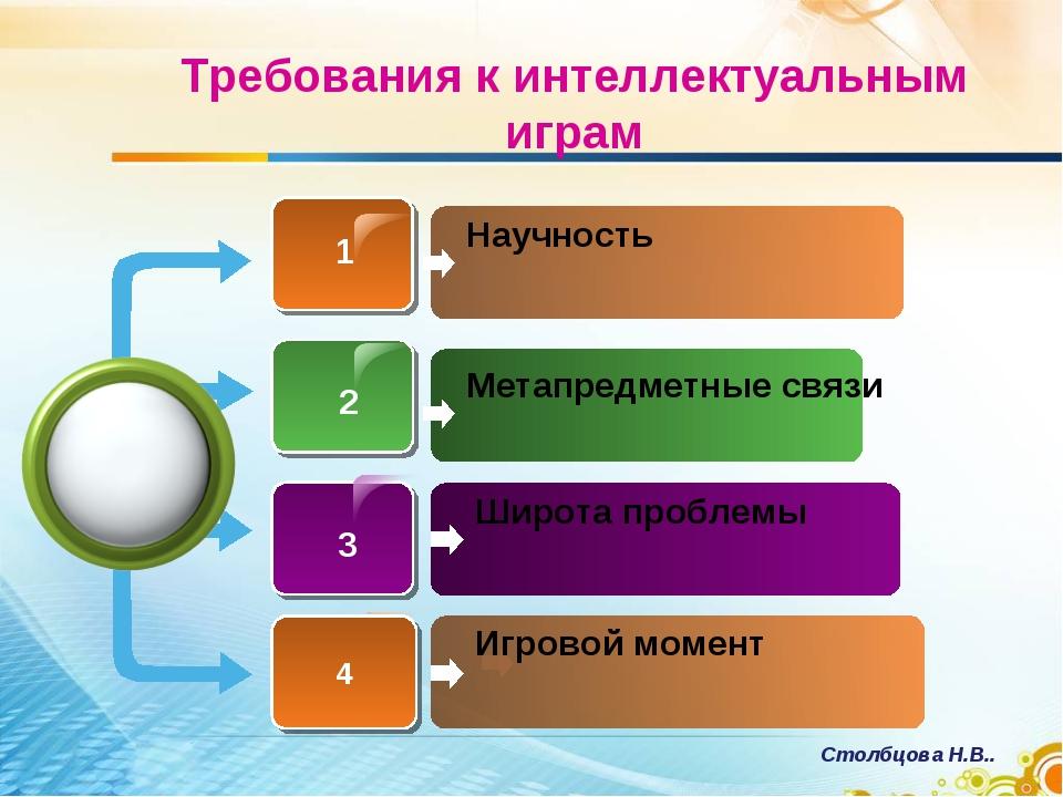 Научность Метапредметные связи Широта проблемы 1 2 3 Игровой момент 4 Столбцо...