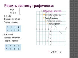 Подберите такое значение k, при котором система Имеет единственное решение У=
