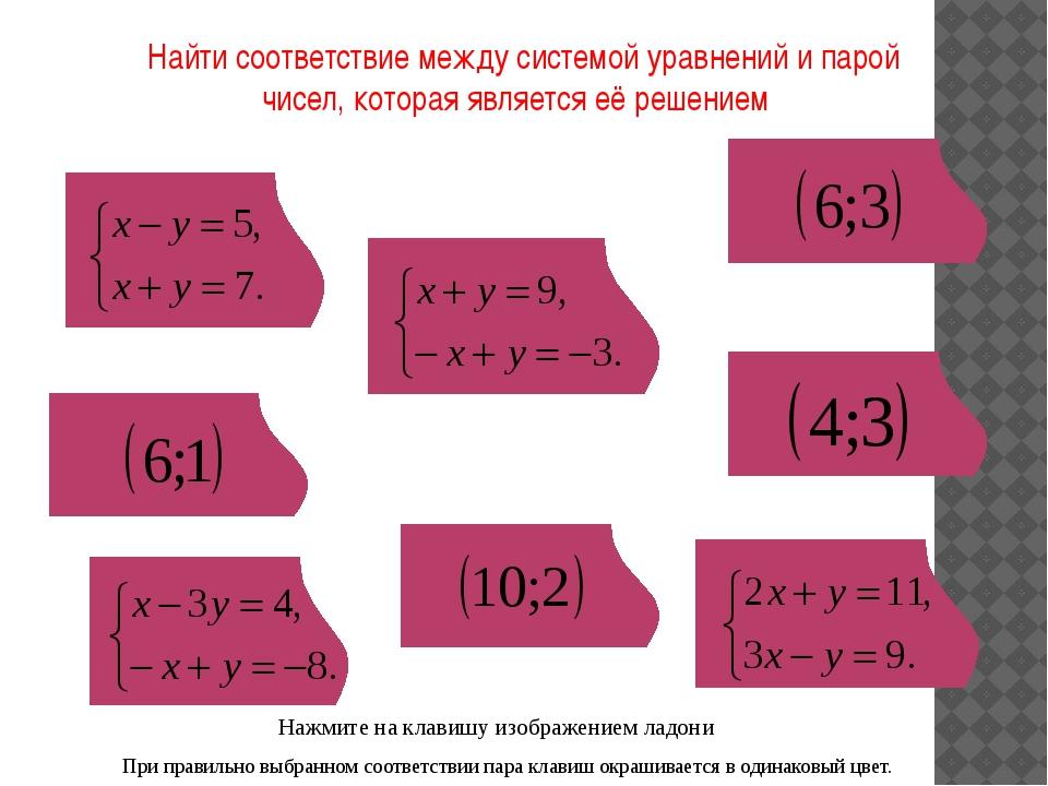 Домашнее задание П.11,№11.6,11.10(а,б),11.12(а,б) Спасибо за урок ребята !