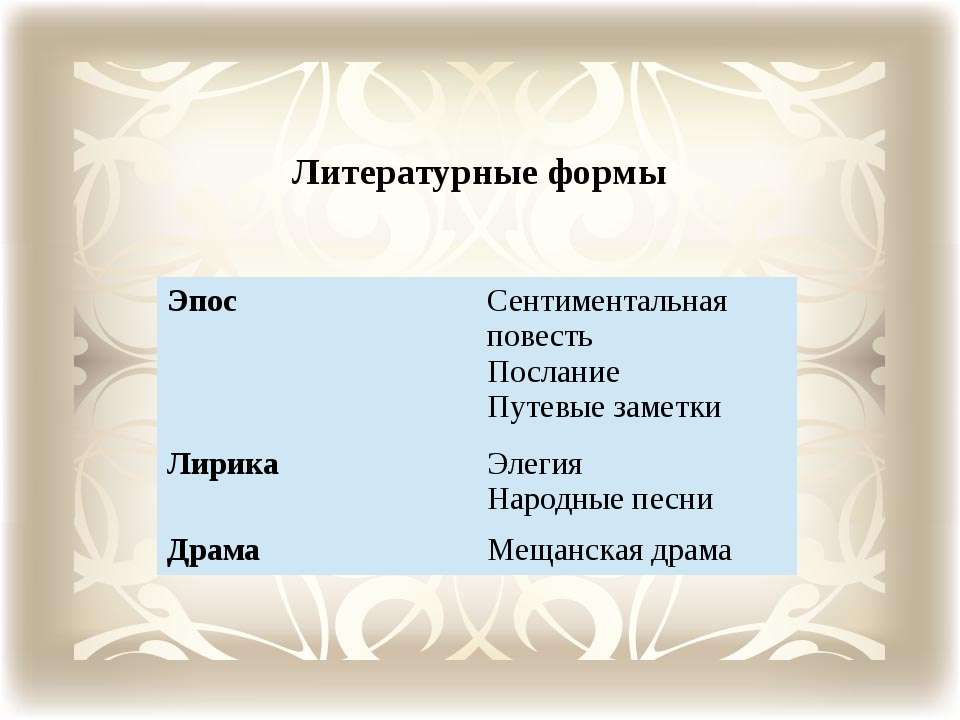 Литературные формы Эпос Сентиментальная повесть Послание Путевые заметки Лири...