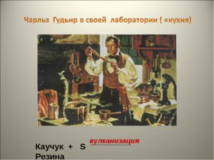 Каучук + S Резина вулканизация
