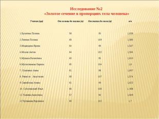 Исследование №2 «Золотое сечение в пропорциях тела человека» Ученик (ца)От г