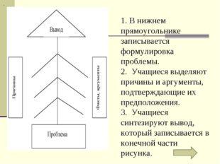 . 1. В нижнем прямоугольнике записывается формулировка проблемы. 2. Учащиеся