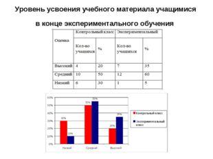 Уровень усвоения учебного материала учащимися в конце экспериментального обуч