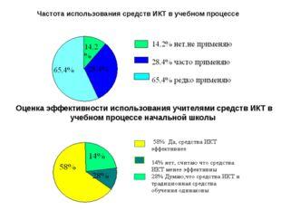 Частота использования средств ИКТ в учебном процессе Оценка эффективности исп
