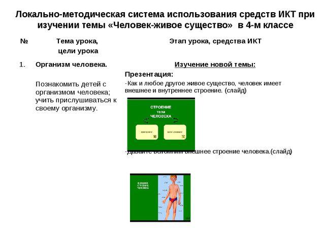 Локально-методическая система использования средств ИКТ при изучении темы «Че...