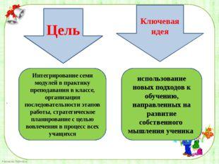. Интегрирование семи модулей в практику преподавания в классе, организация п