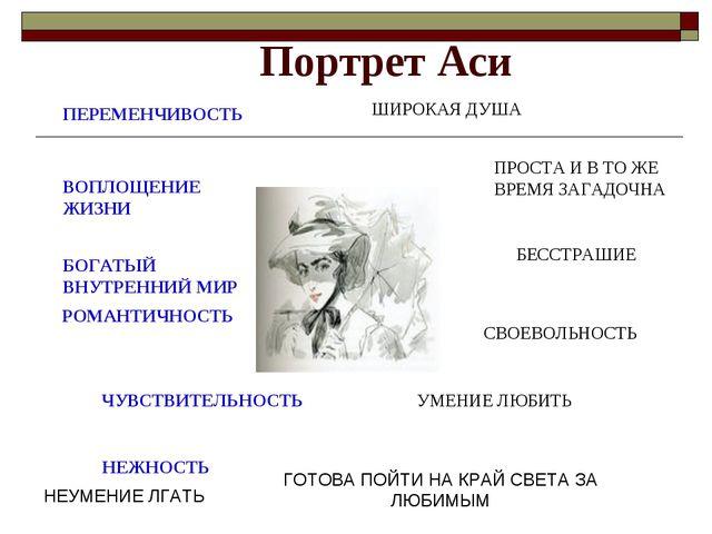 Портрет Аси НЕУМЕНИЕ ЛГАТЬ ГОТОВА ПОЙТИ НА КРАЙ СВЕТА ЗА ЛЮБИМЫМ ПЕРЕМЕНЧИВОС...