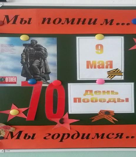 C:\Users\Иван\Desktop\20150508_082809.jpg