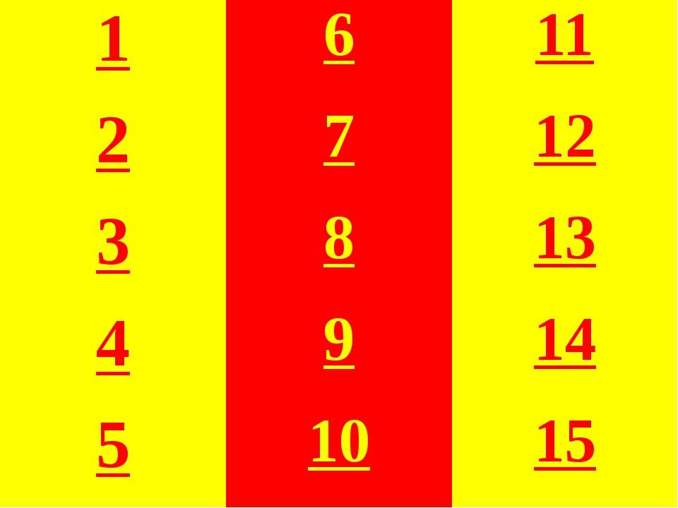 1 6 11 2 7 12 3 8 13 4 9 14 5 10 15