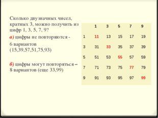 Сколько двузначных чисел, кратных 3, можно получить из цифр 1, 3, 5, 7, 9? а)