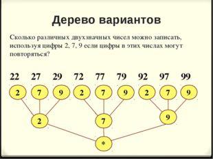Дерево вариантов Сколько различных двухзначных чисел можно записать, использу
