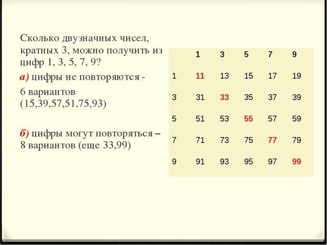 Сколько двузначных чисел, кратных 3, можно получить из цифр 1, 3, 5, 7, 9? а)...