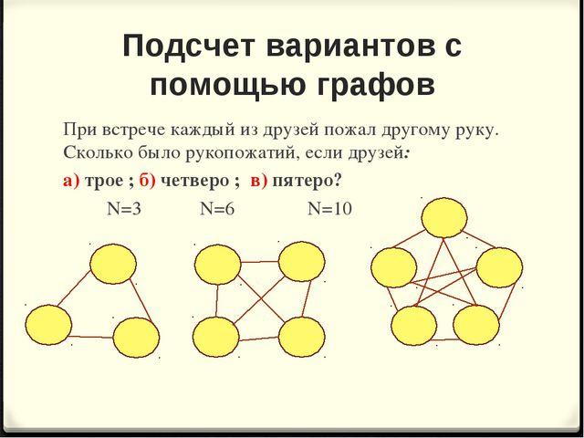 Подсчет вариантов с помощью графов При встрече каждый из друзей пожал другому...