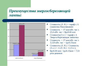 Преимущества энергосберегающей лампы: Стоимость (Л. Н.) = тариф x А (лампочка