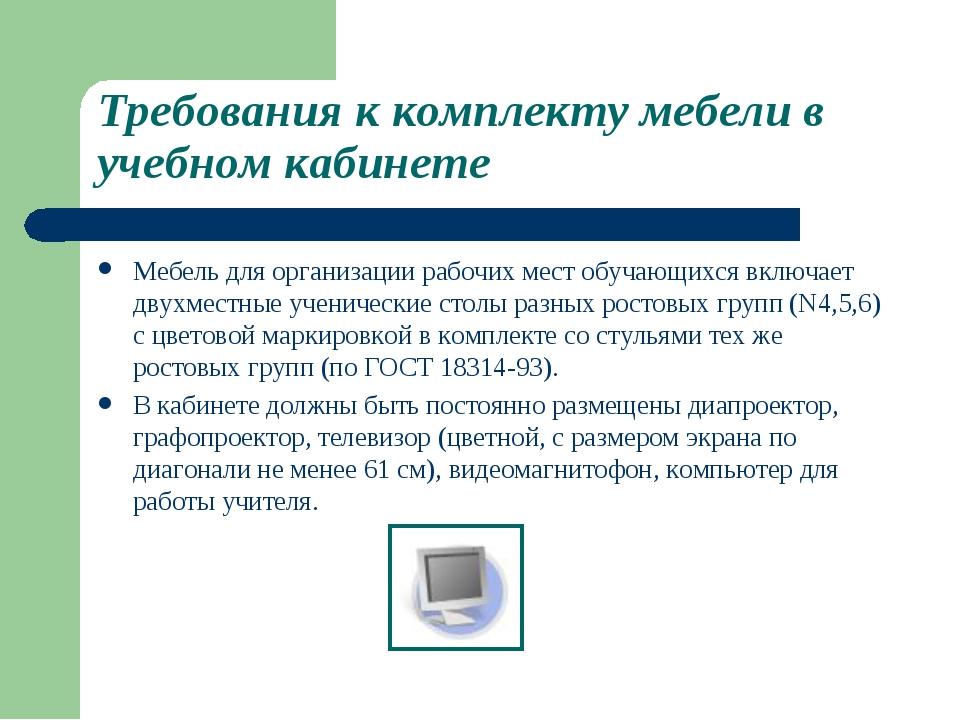 Требования к комплекту мебели в учебном кабинете Мебель для организации рабоч...
