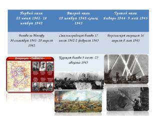 Первый этап 22 июня 1941- 18 ноября 1942 Второй этап 19 ноября 1942-конец 19