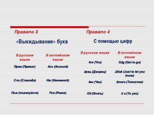Правило 3 Правило 4 «Выкидывание» букв В русском языкеВ английском языке Пр