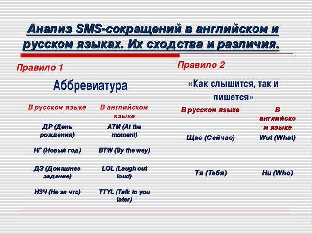 Анализ SMS-сокращений в английском и русском языках. Их сходства и различия....