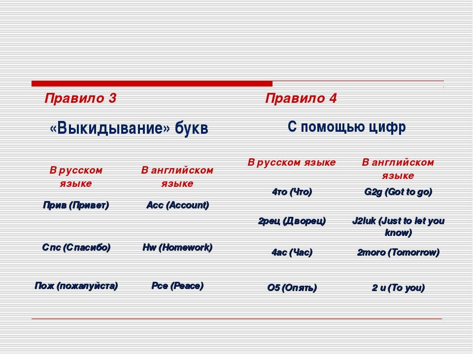 Правило 3 Правило 4 «Выкидывание» букв В русском языкеВ английском языке Пр...
