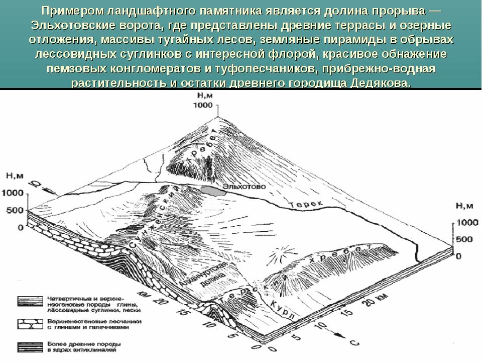 Примером ландшафтного памятника является долина прорыва — Эльхотовские ворота...