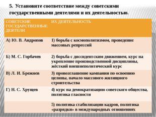 5. Установите соответствие между советскими государственными деятелями и их д