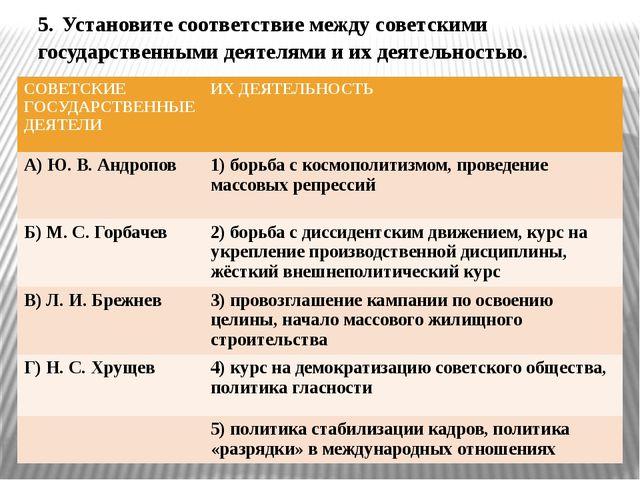 5. Установите соответствие между советскими государственными деятелями и их д...