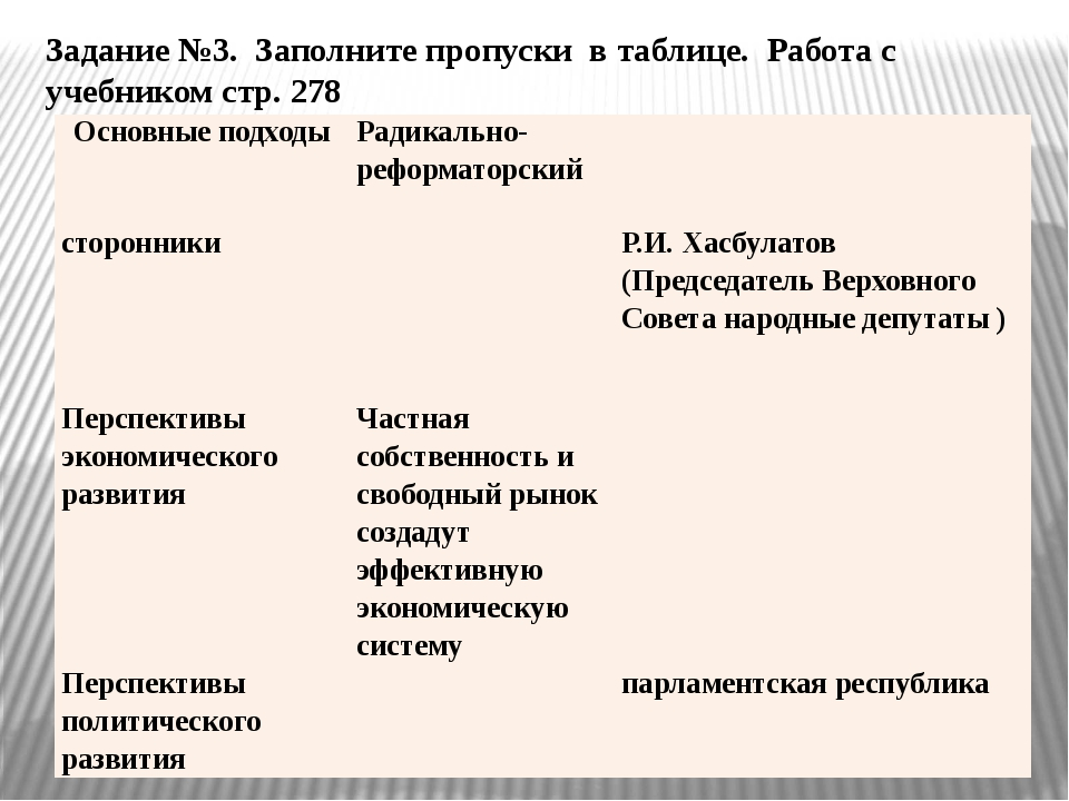 Задание №3. Заполните пропуски в таблице. Работа с учебником стр. 278 Основны...
