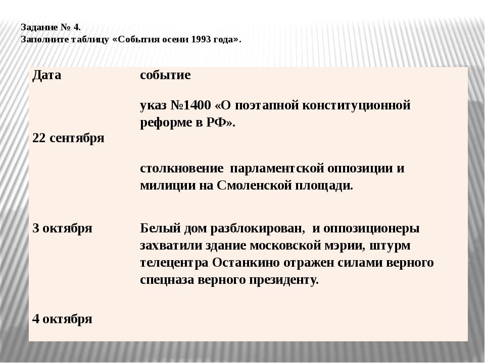 Задание № 4. Заполните таблицу «События осени 1993 года». Дата событие указ №...