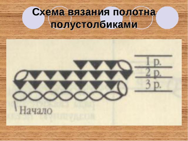 Схема вязания полотна полустолбиками