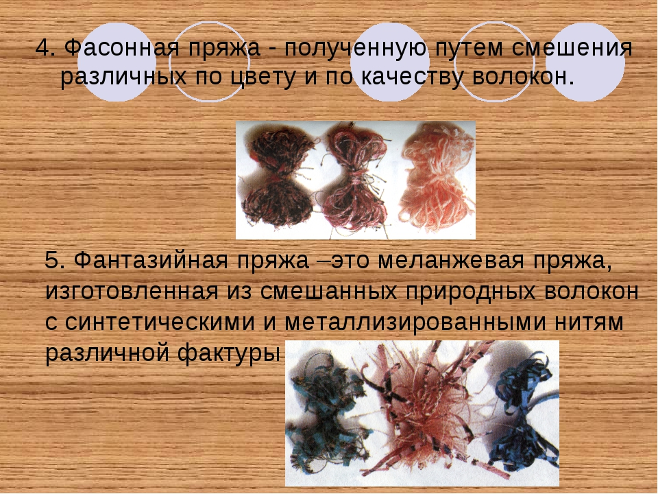 4. Фасонная пряжа - полученную путем смешения различных по цвету и по качеств...