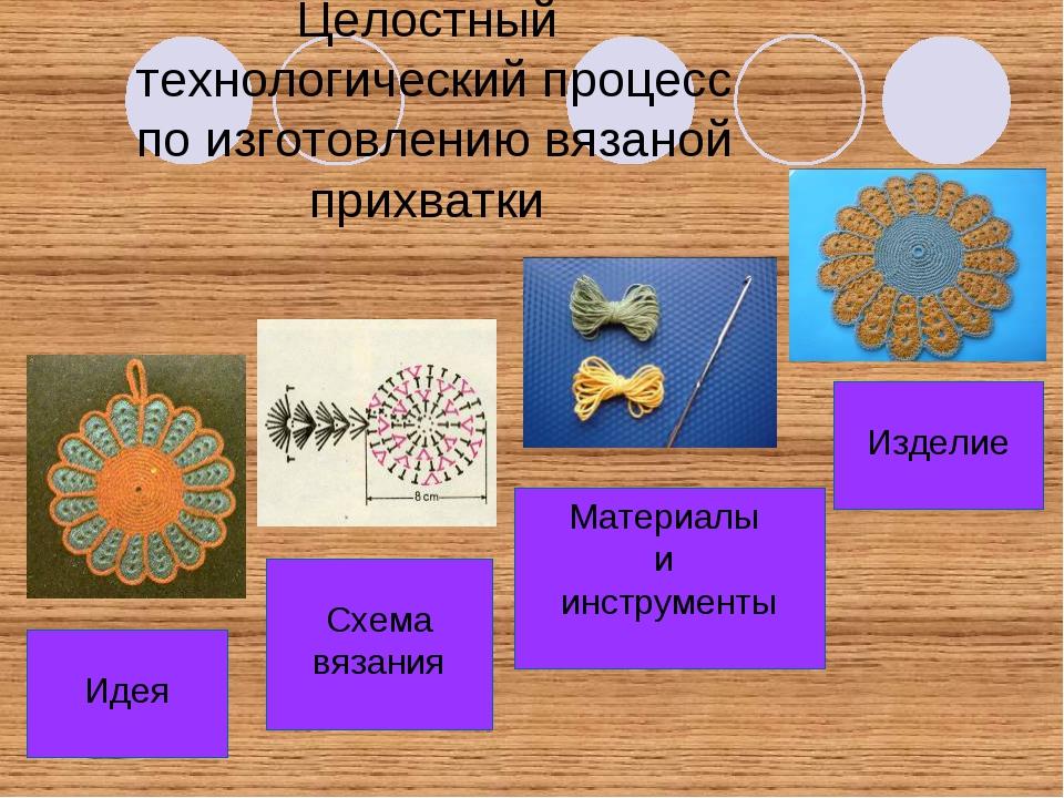 Целостный технологический процесс по изготовлению вязаной прихватки Идея Схем...