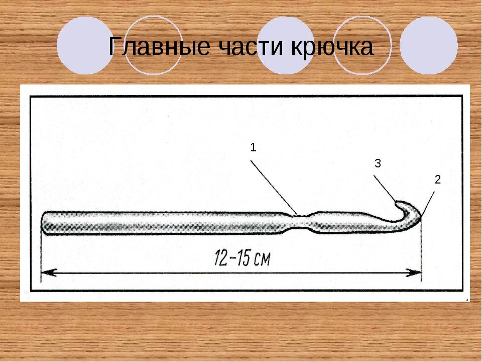 Главные части крючка 1 3 2