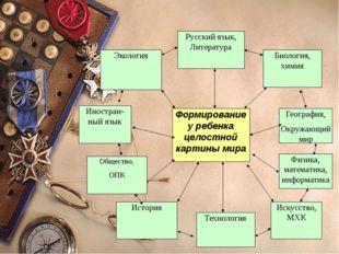 \ Формирование у ребенка целостной картины мира Русский язык, Литература Биол