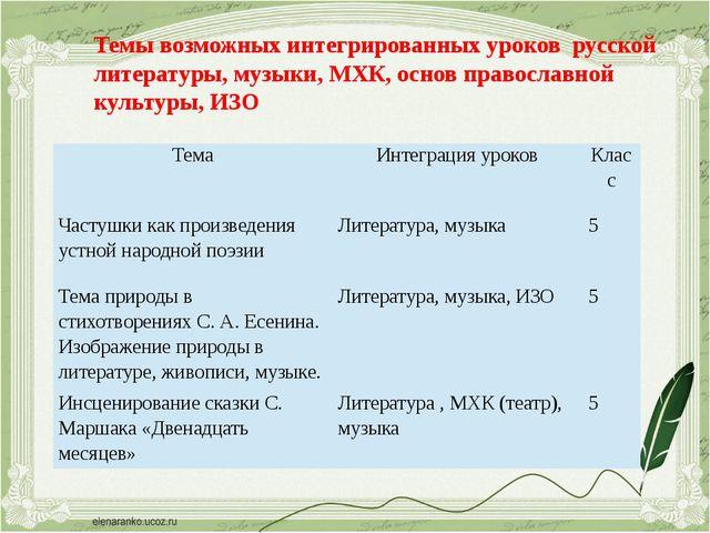 Темы возможных интегрированных уроковрусской литературы, музыки, МХК, осно...