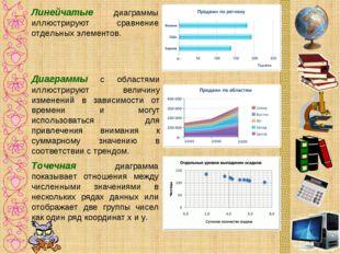 Линейчатые диаграммы иллюстрируют сравнение отдельных элементов. Диаграммы с