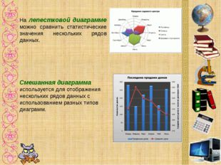 На лепестковой диаграмме можно сравнить статистические значения нескольких ря