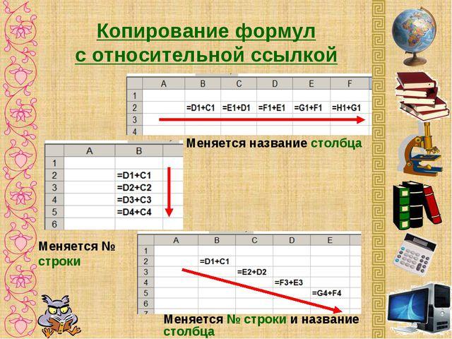 Копирование формул с относительной ссылкой Меняется название столбца Меняется...