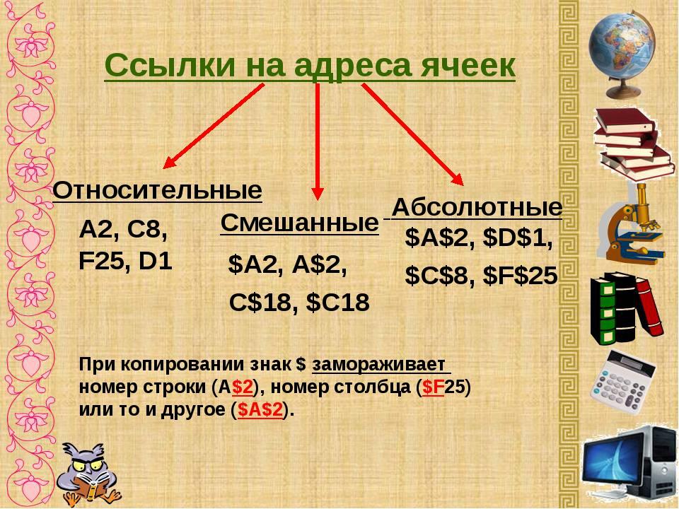 Ссылки на адреса ячеек Относительные Смешанные Абсолютные А2, С8, F25, D1 $A2...