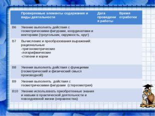 Проверяемые элементы содержания и виды деятельностиДата проведения работыВ