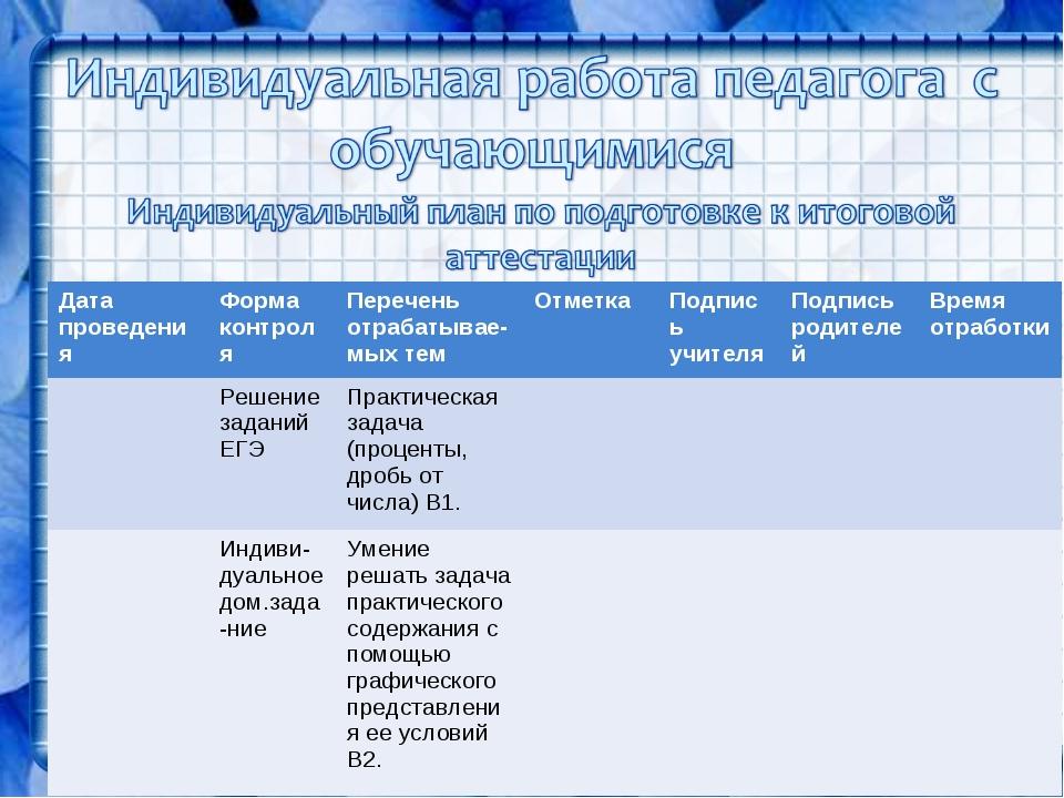 Дата проведенияФорма контроляПеречень отрабатывае- мых тем ОтметкаПодпись...